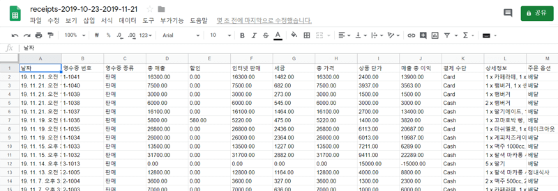 CSV file with Receipts opened in Google Sheets.