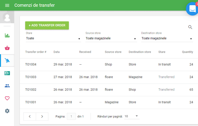 Transfer orders list